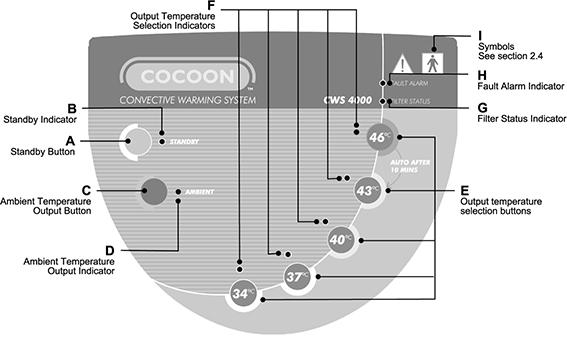 cocoon_panel